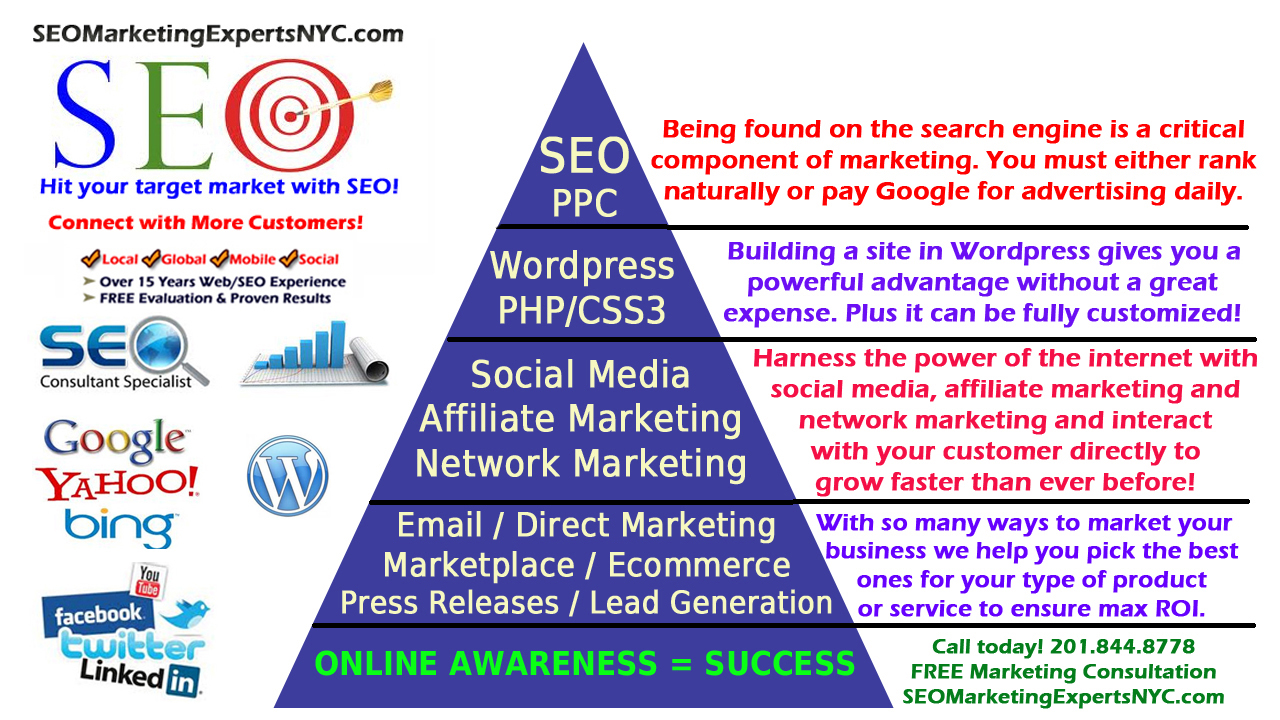 Affordable SEO Marketing Experts NYC Services
